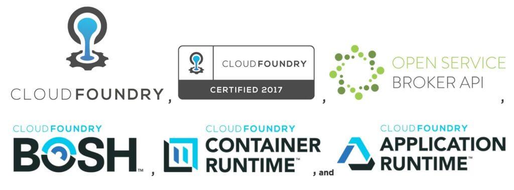 Trademark Cloud Foundry