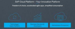 What Cloud Foundry Looks Like on SAP Cloud Platform [reblog]