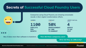 Want More Secrets to Successful Cloud Foundry Adoption? Attend These Cloud Foundry Summit Europe Sessions
