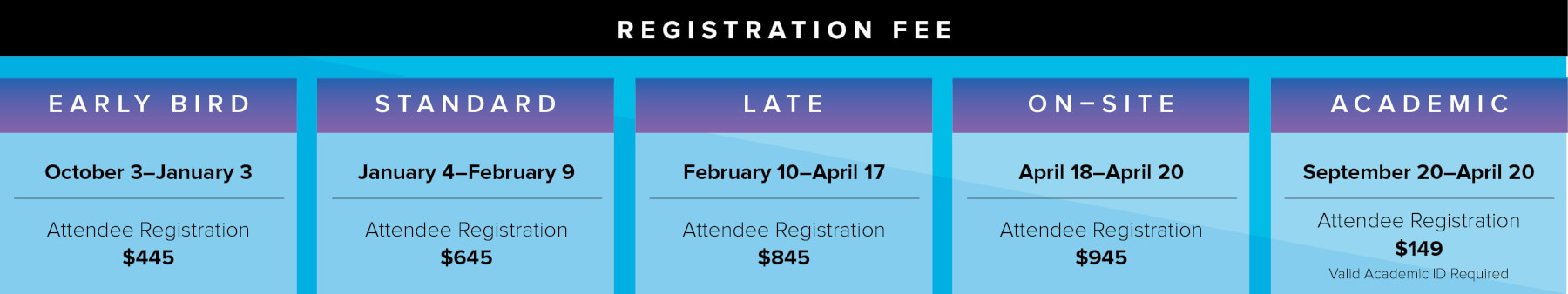North america 2018 cloud foundry attendee registration this registration includes full access to cloud foundry summit north america 2018 xflitez Gallery