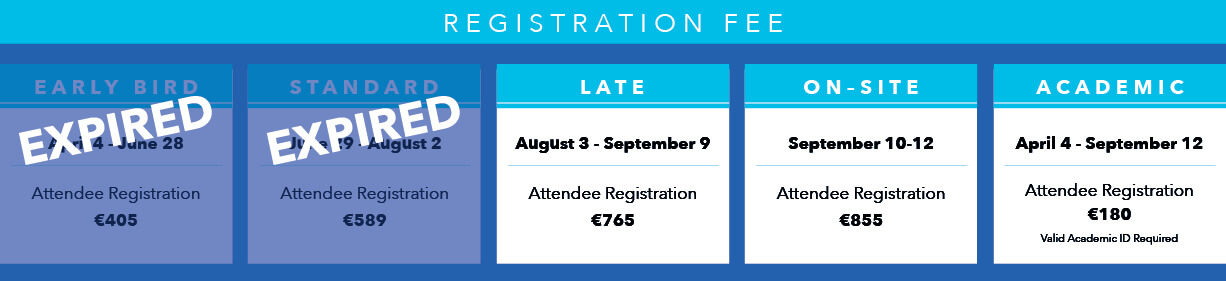 Cloud Foundry Summit | Sep 11-12 2019 | The Netherlands